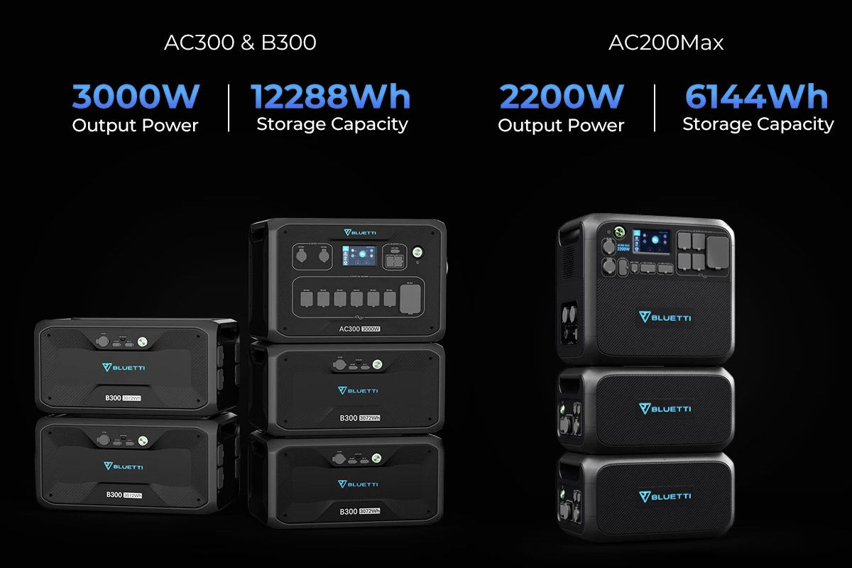 BLUETTI AC300 and AC200 MAX product image