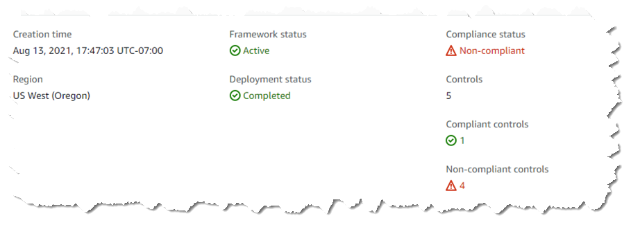 Summary of framework and control compliance